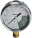 Enerpac GF20P Hydraulic Force and Pressure Gauge, 0 to 10,000 PSI, 0 to 51,500 lb., 0 to 25.5 Ton Capacity, 1/2'' NPTF Male Lower-Mount Connection