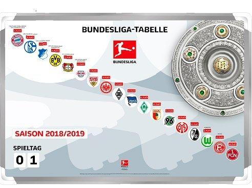 DFL 1. Bundesliga - Magnettabelle (2018-2019) Am Ball Com GmbH