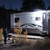 LED Euro-Style RV Porch Light - Enjoy Clear, Bright Nights with This Low Profile Oval Porch Light