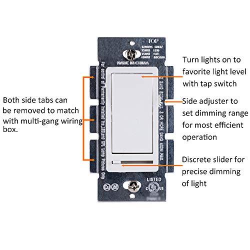 [10 Pack] BESTTEN Dimmer Light Switch, Universal Lighting Control, on