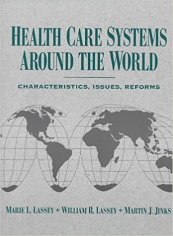 Health Care Systems Around the World: Characteristics