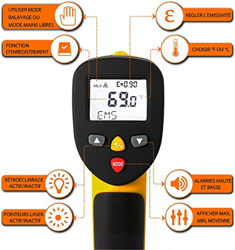 LURICO Infrared Thermometer, Helect Non-contact Digital Laser Temperature Gun (-58°F~1202°F/-50°C~650°C) - Accurate Digital Surface IR Thermometer with LCD Display (Battery Included) by LURICO (Image #3)