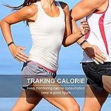iGANK Fitness Tracker, I5A Fitness Watch Smart