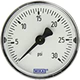 WIKA 4253272 Commercial Pressure Gauge, Dry-Filled, Copper Alloy Wetted Parts, 2