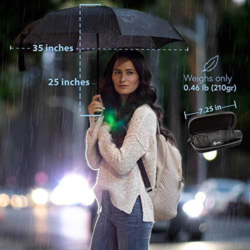 Vumos Travel Umbrella - Compact fit in your Pocket or Purse - Portable Small Mini Compact Umbrella