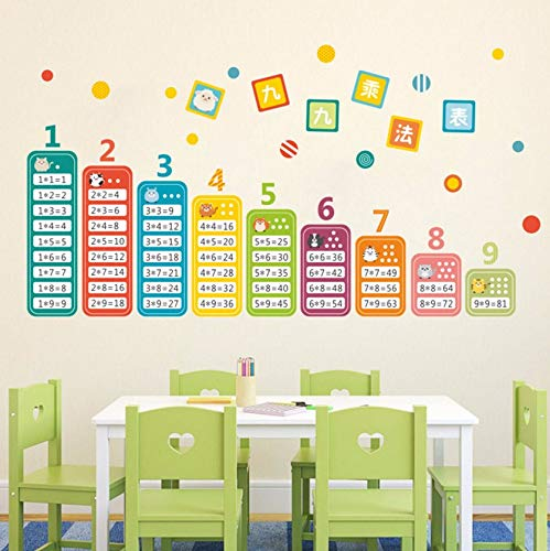 Dalxsh Children 99 Multiplication Table Math Toy Wall Stickers for Kids Rooms Baby Learn Educational School Kindergarten Mural -