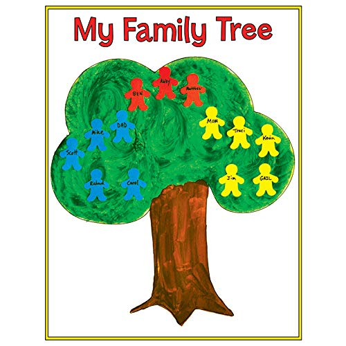 Hygloss Products Creative Learning Poster - Family Tree Design - Art Activities for Classroom, Kids' Camps, Events, Parties & More - Black Design on White Paper - 17
