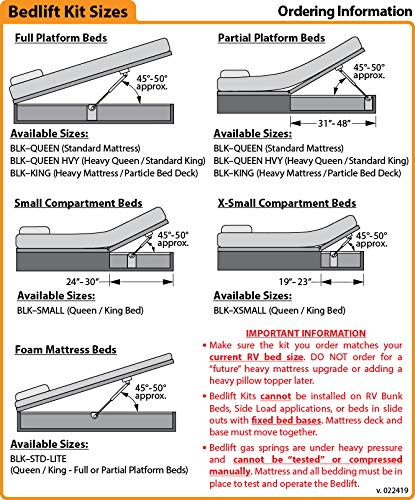 Hatchlift BLK-STD Bedlift Kit (Standard for RV)