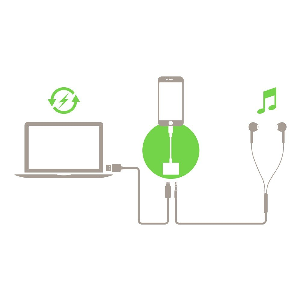 Belkin F8j212btwht 35mm Audio And Charge Jack Adapter Micro Usb Otg Cable As Well Trrs Headphone Wiring Diagram Further Electronics