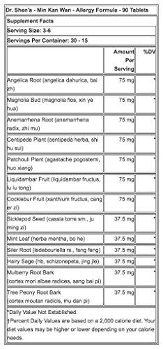Dr. Shen's Formula A Min Kan Wan Allergy Pill, 90 Count