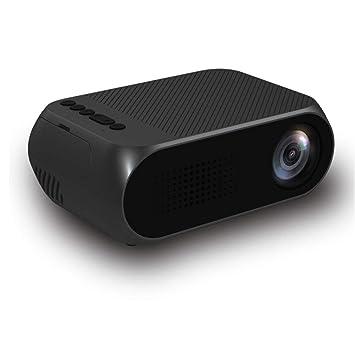 CN-ZX Mini proyector, Pantalla Full HD 1080P Compatible ...
