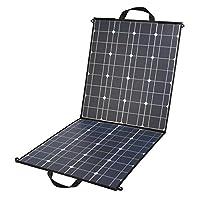 TCXW Solar Panels