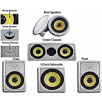 Acoustic Audio HD518 in-Wall/Ceiling Home Theater 8