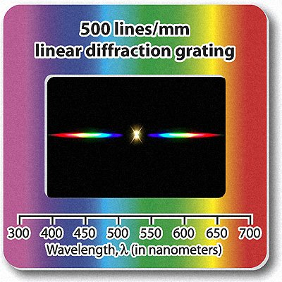 Rainbow Symphony Diffraction Gratings Slides - Linear 500 Line/Millimeters, Package of 25