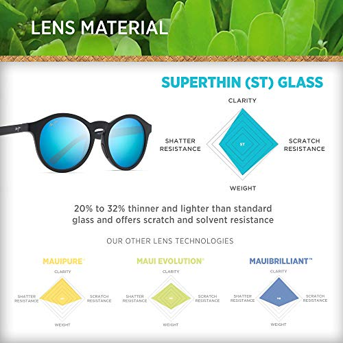 b8e95a3e84 Amazon.com: Maui Jim Pineapple B784-2M   Polarized Matte Black Classic  Frame Sunglasses, Blue Hawaii Lenses, with Patented PolarizedPlus2 Lens  Technology: ...