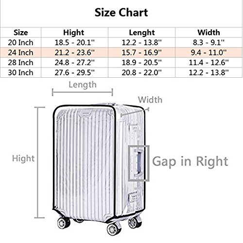Luggage Cover 24 Inch Suitcase Cover Rolling Luggage Cover Protector Clear PVC Suitcase Cover for Carry on Luggage