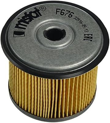 misfat f676 Uno pritz Anlage