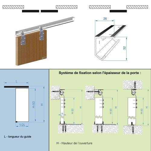 Systme Porte Coulissante Saturn Pour  Porte De Placard  Rail  M