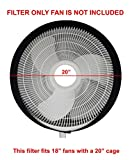 PollenTec fan filter fits most 18'' Circular fans PollenTec combined with Poly Flo layer filters Airborne Pollen Dust Mold Spores Pet Dander Washable Keep`s your fan clean US Made