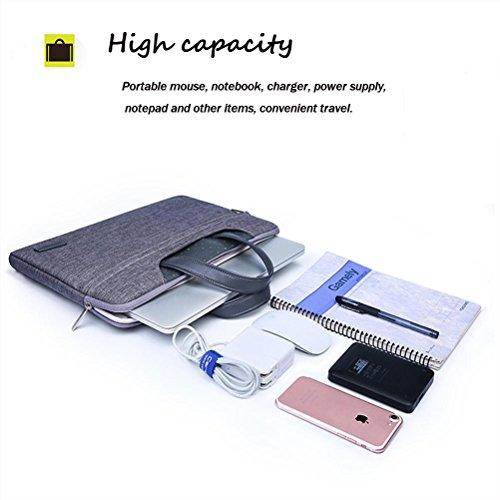 Apple HMBB Pulgadas 4 Portátil Paquete Multifuncional con Energía Lienzo de blue Independiente para 15 MacBook Paquete sky 11 Cuaderno 88wPHqr