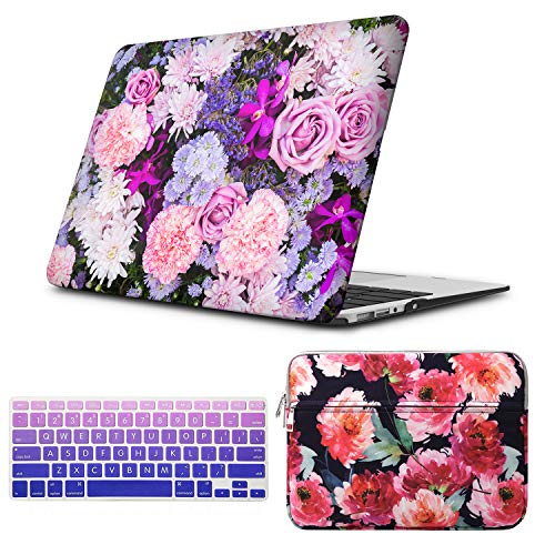 iCasso MacBook Protective Keyboard 2010 2017