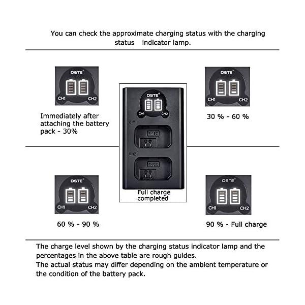 DSTE 2x NP-FW50 Ricambio Batteria + Caricatore doppio USB con display LCD Compatibile per Sony Alpha 7,a7,Alpha 7R,a7R,Alpha 7R II,Alpha a3000,a6000,NEX-7,Cyber-shot DSC-RX10 Digital Fotocamera 5 spesavip
