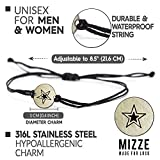 Stainless Steel Good Luck Charms on Double Black