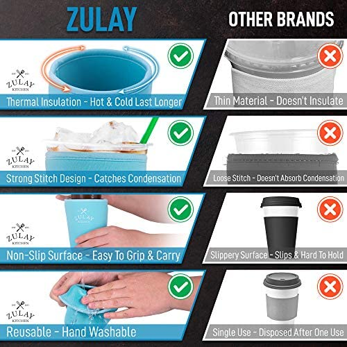 Zulay (22oz to 24oz) Reusable Iced Coffee Sleeve - Medium Sized Neoprene Insulator Coffee Sleeves - Flexible Ice Coffee Sleeve For Starbucks, McDonalds, Dunkin Donuts, & More (Light Blue)