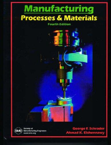 Manufacturing Processes & Materials