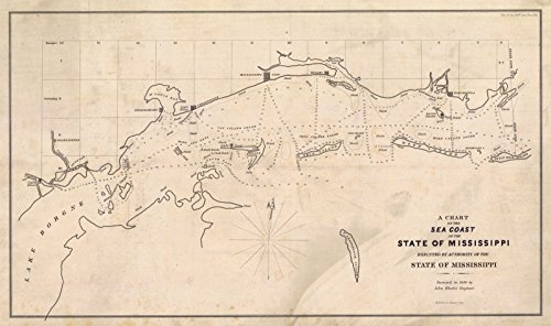 1839 Map (Historic Map | 1839 A Chart of the Sea Coast of the State of Mississippi | Wheeler, John)