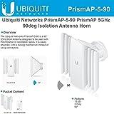 PrismAP-5-90 PrismAP 5GHz 90deg Isolation Antenna Horn