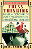 Chess Thinking, Bruce Pandolfini, 0671795023