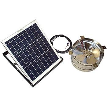Rand Solar Powered Attic Gable Fan - 30 Watt Solar Panel - 1911 CFM Ventilator Fan - With Thermostat