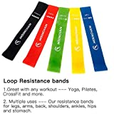 Mounchain Yoga Ball with Resistance Bands for