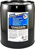 Fuel Additives Markets - Best Reviews Guide