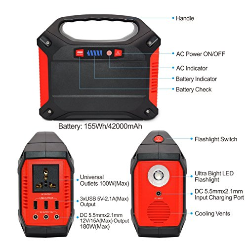Portable Generator Power Inverter 42000mAh 155Wh Rechargeable Battery Pack Emergency Power Supply for Outdoor Camping Home Charged by Solar Panel Wall Outlet Car with 110V AC Outlet 3 DC 12V USB Port by ISUNPOW (Image #4)