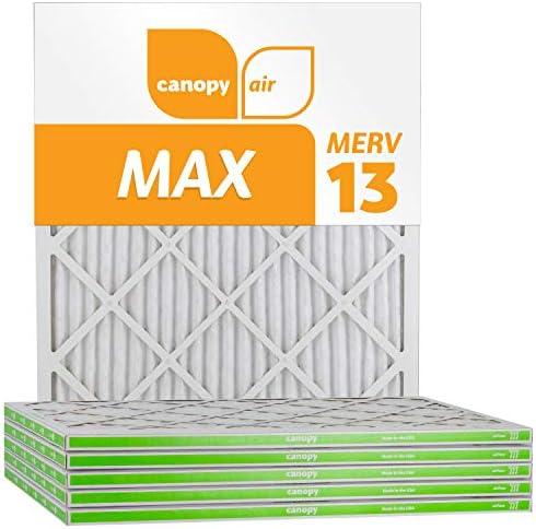 Canopy Air Results Luftfilter für AC und Ofen MERV 13 20x25x1 weiß