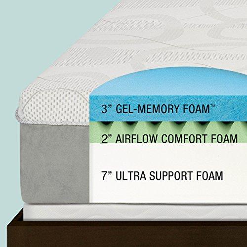Return to Main Return to Bedding Bedspread & Coverlet Sets Comforter ...