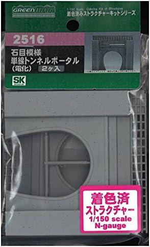 グリーンマックス Nゲージ 2516 石目模様 単線トンネルポータル (電化)