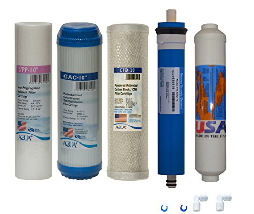 5 stage Reverse Osmosis Replacement Filter set with 75 GPD membrane, inline carbon postfilrer (USA made) and QC fitting by Reverse Osmosis Revolution