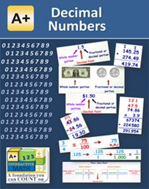 Workbook finding percent worksheets : Amazon.com: Learn about Decimal Numbers (covers 3rd to 7th grade ...