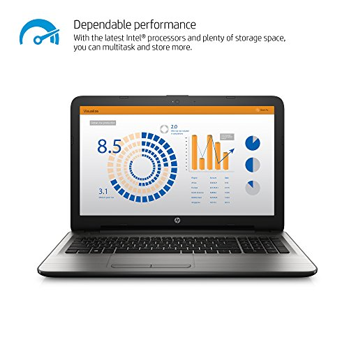 HP 15-ay013nr 15.6-inch Full-HD Laptop
