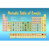 Periodic Table of Emojis Blue Reference Chart Poster 12x18