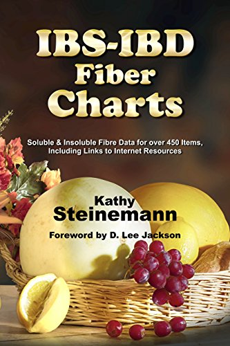 IBS-IBD Fiber Charts: Soluble & Insoluble Fibre Data for over 450 Items, Including Links to Internet Resources