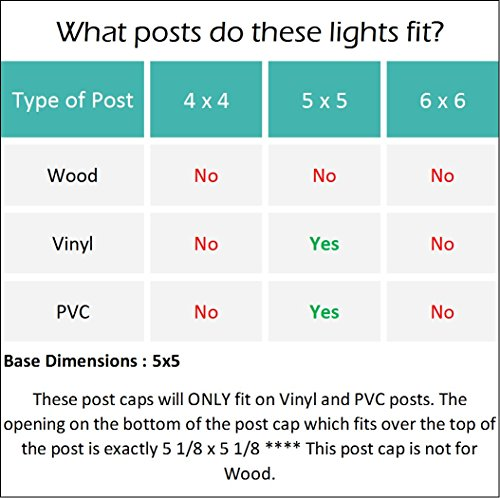 Buy white solar lights for fence