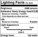 MH100/U/MOG | Metal Halide HID Light Bulb | 100W
