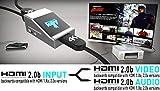 HDFury AVR Key 18Gbps   HDMI Audio Extractor   4K HDR Splitter