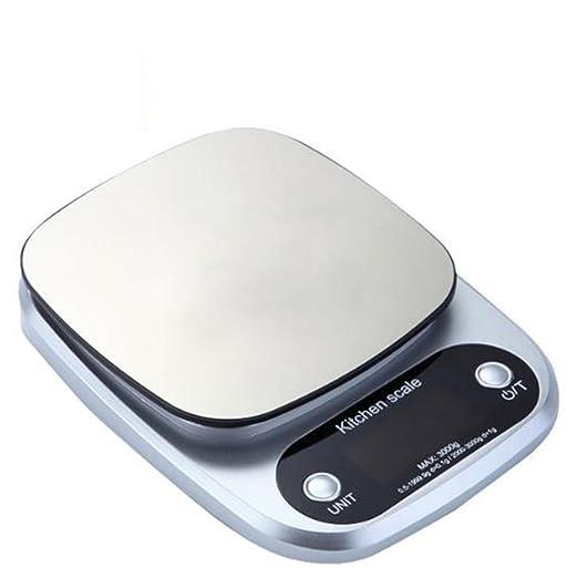 lerda pe Balanza de Cocina Digital 10 kg Balanzas electrónicas ...