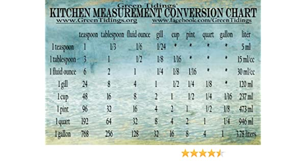 Gallons Conversion Chart Measurement 4x6 Pictures Picturesboss
