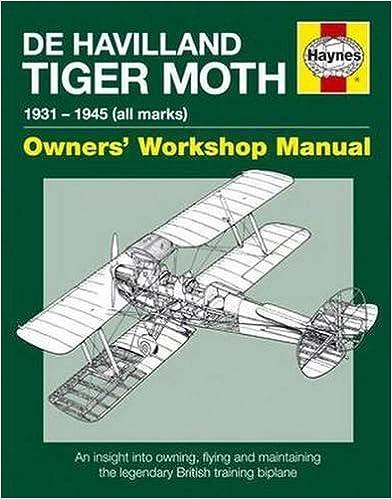Book De Havilland Tiger Moth Manual (Pbk)